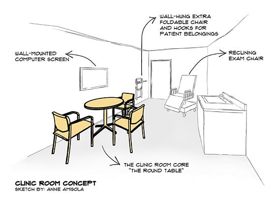 clinic-room_web